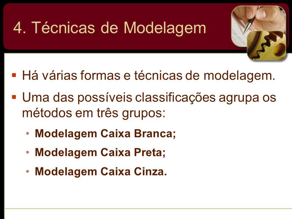 4.Técnicas de Modelagem  Há várias formas e técnicas de modelagem.