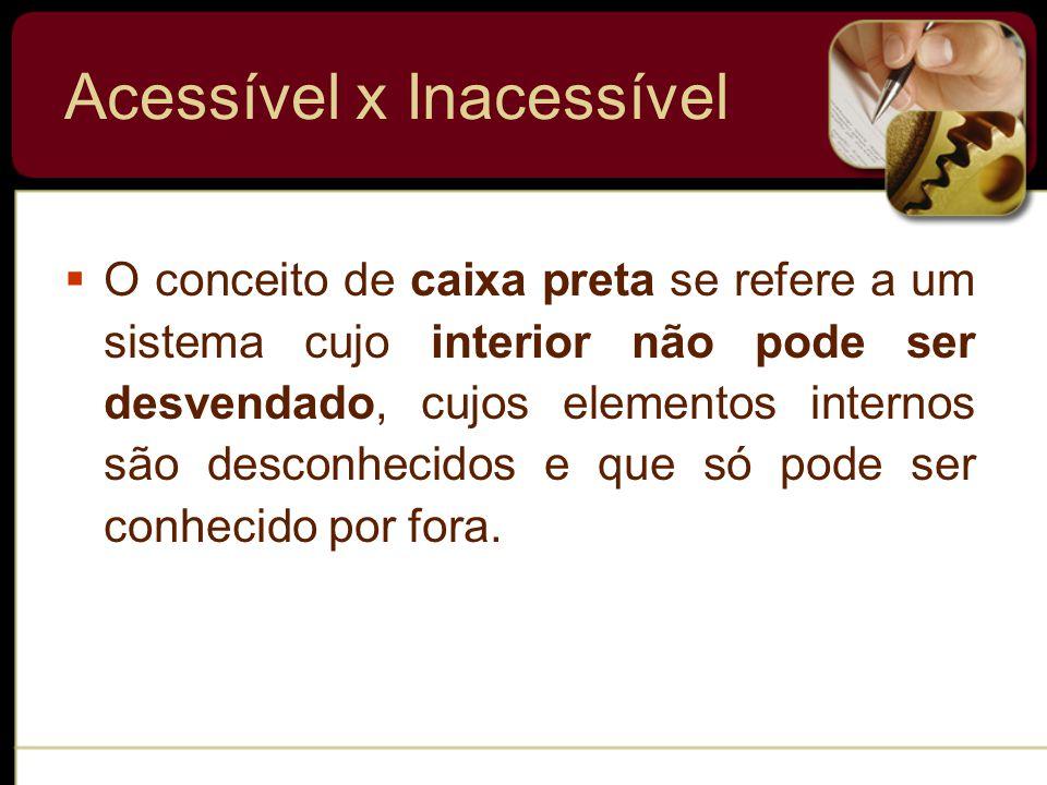 Acessível x Inacessível  O conceito de caixa preta se refere a um sistema cujo interior não pode ser desvendado, cujos elementos internos são desconhecidos e que só pode ser conhecido por fora.
