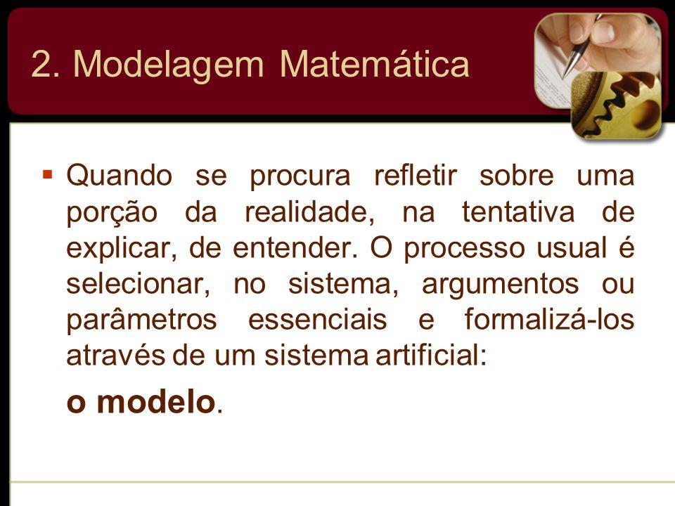 2. Modelagem Matemática  Quando se procura refletir sobre uma porção da realidade, na tentativa de explicar, de entender. O processo usual é selecion