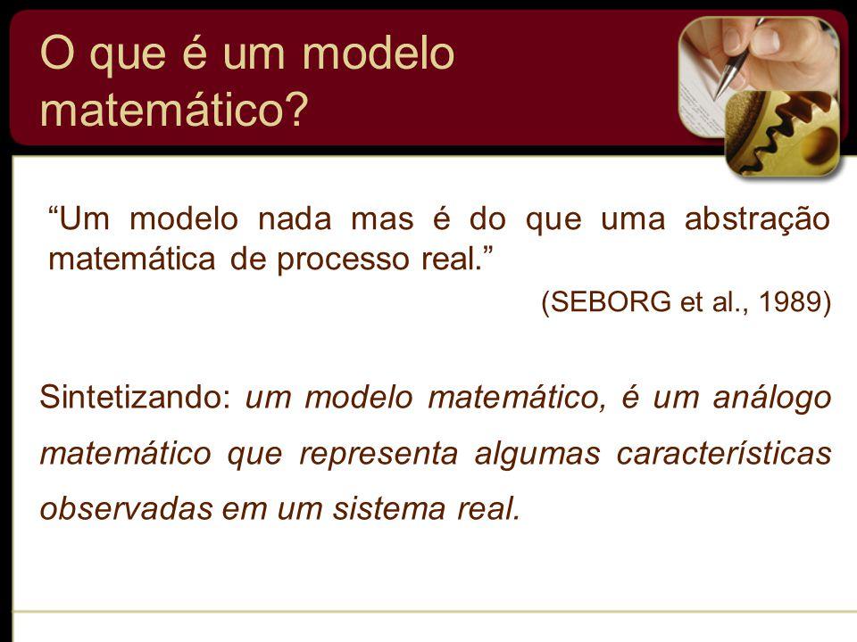 O que é um modelo matemático.