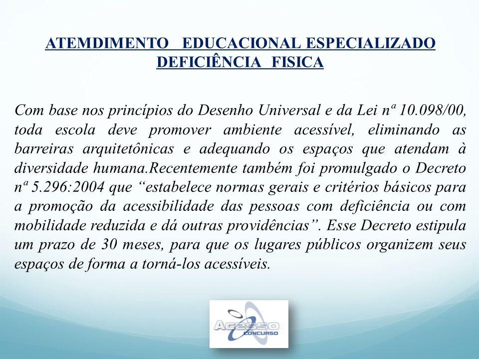 ATEMDIMENTO EDUCACIONAL ESPECIALIZADO DEFICIÊNCIA FISICA Com base nos princípios do Desenho Universal e da Lei nª 10.098/00, toda escola deve promover