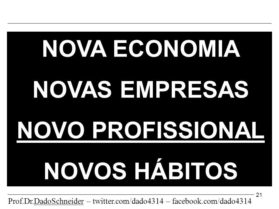 21 NOVA ECONOMIA NOVAS EMPRESAS NOVO PROFISSIONAL NOVOS HÁBITOS Prof.Dr.DadoSchneider – twitter.com/dado4314 – facebook.com/dado4314