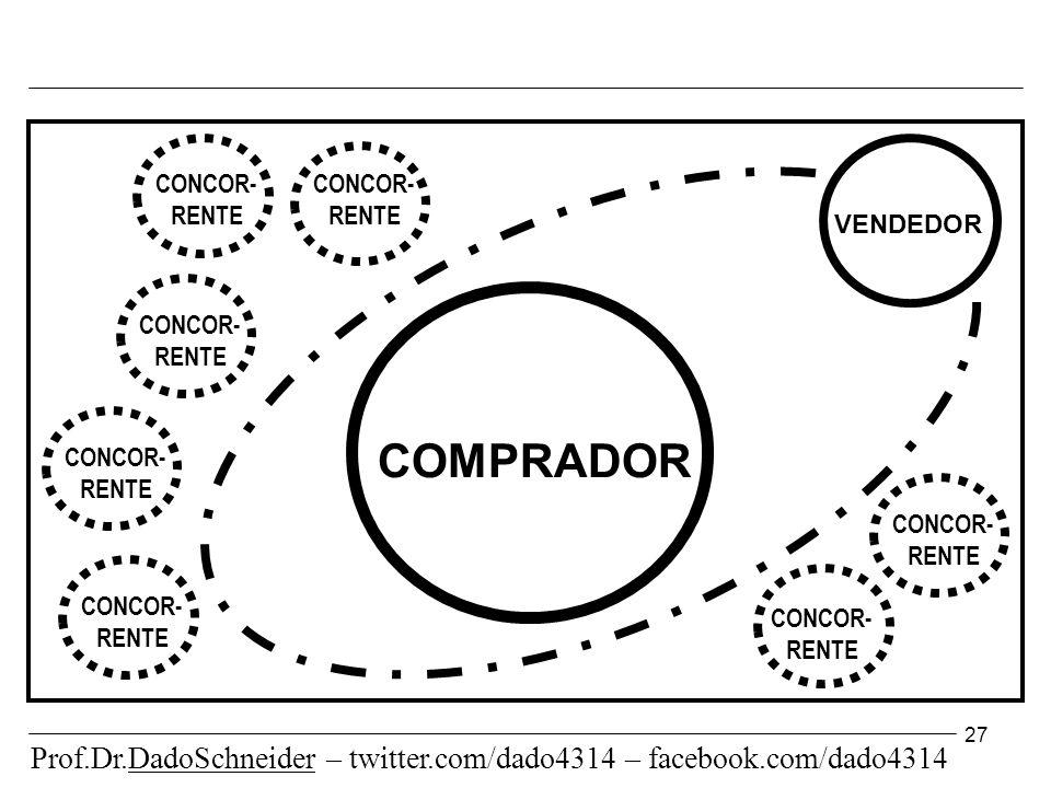 27 COMPRADOR VENDEDOR CONCOR- RENTE CONCOR- RENTE CONCOR- RENTE CONCOR- RENTE CONCOR- RENTE CONCOR- RENTE CONCOR- RENTE Prof.Dr.DadoSchneider – twitter.com/dado4314 – facebook.com/dado4314