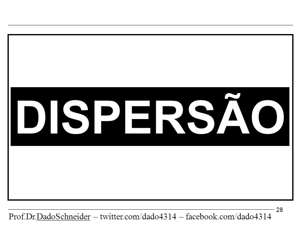 28 DISPERSÃO Prof.Dr.DadoSchneider – twitter.com/dado4314 – facebook.com/dado4314