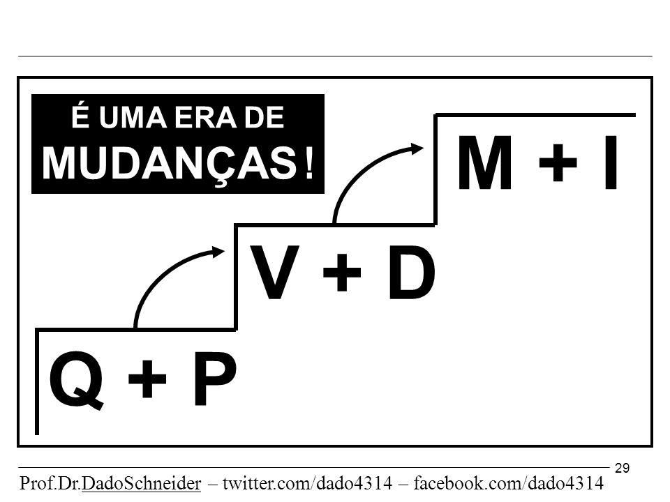29 Q + P V + D M + I É UMA ERA DE MUDANÇAS .