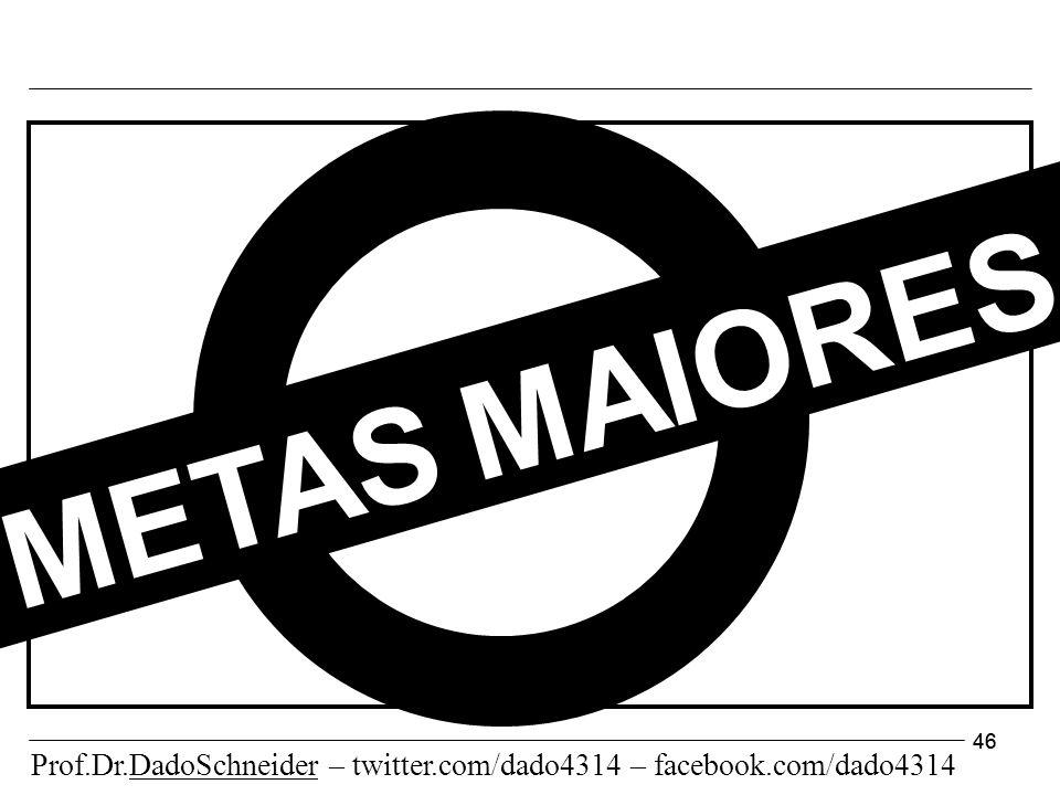 46 METAS MAIORES Prof.Dr.DadoSchneider – twitter.com/dado4314 – facebook.com/dado4314