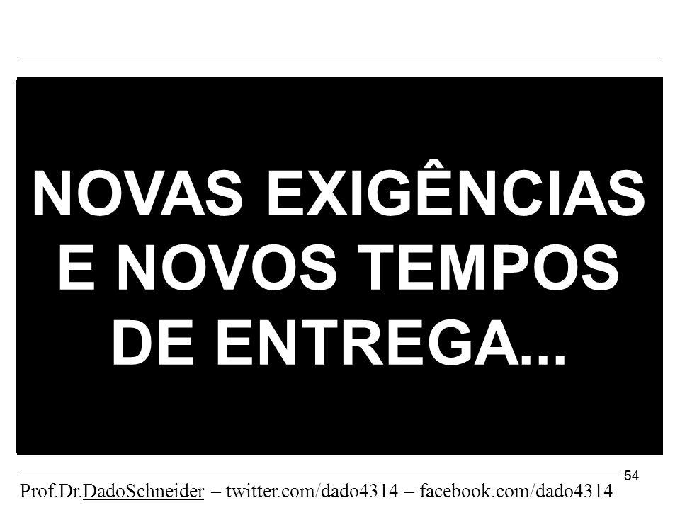 54 NOVAS EXIGÊNCIAS E NOVOS TEMPOS DE ENTREGA...