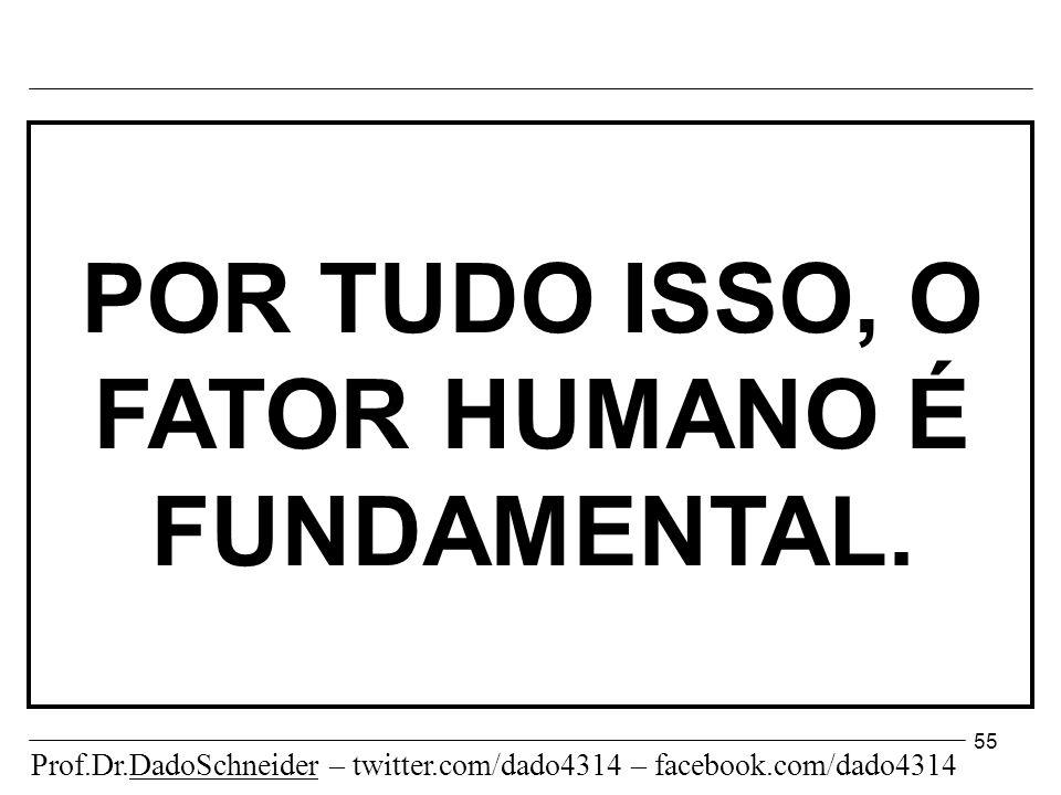 55 POR TUDO ISSO, O FATOR HUMANO É FUNDAMENTAL.