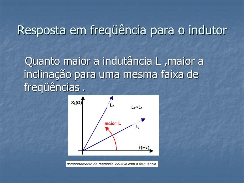 Resposta em freqüência para o indutor Quanto maior a indutância L,maior a inclinação para uma mesma faixa de freqüências. Quanto maior a indutância L,