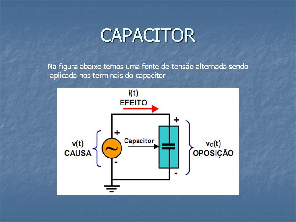 Nos terminais de um indutor num circuito CA, a tensão sempre estará adiantada de 90 graus em relação à corrente.