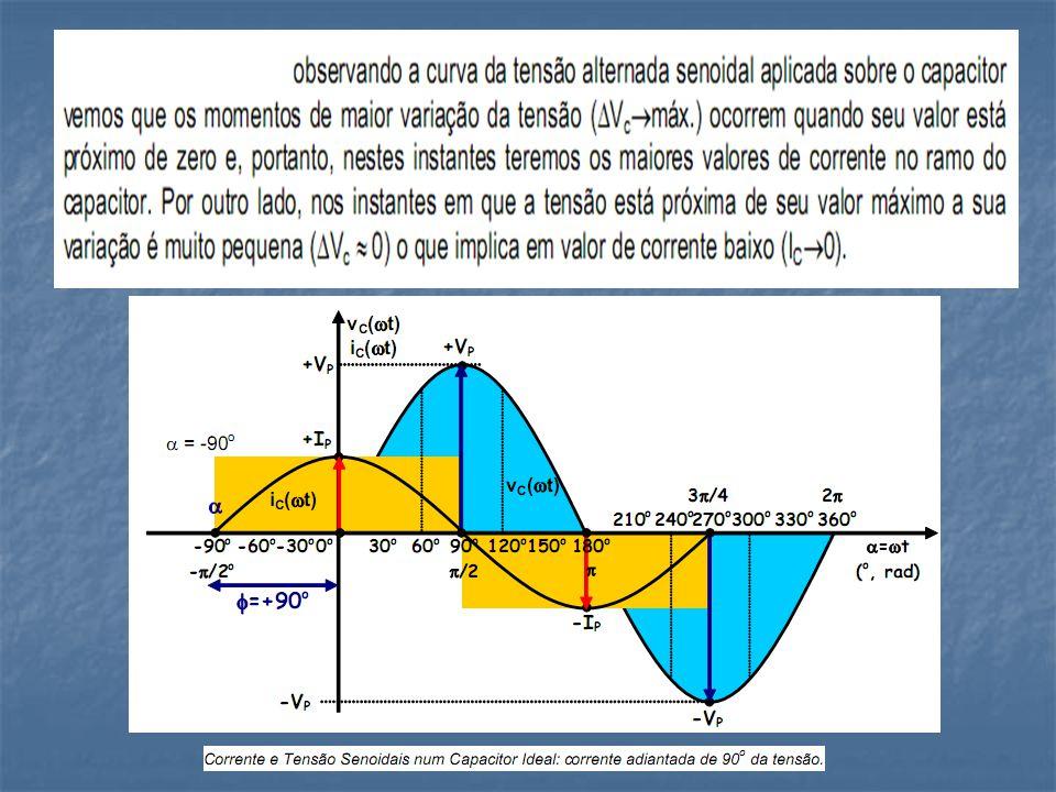 Capacitor Quando a tensão for crescente,a corrente assume seus valores máximos.quando a tensão for máxima a corrente é nula.
