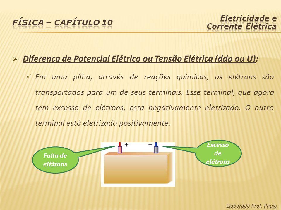  Diferença de Potencial Elétrico ou Tensão Elétrica (ddp ou U): Em uma pilha, através de reações químicas, os elétrons são transportados para um de s