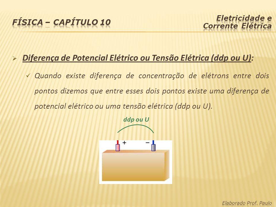  Diferença de Potencial Elétrico ou Tensão Elétrica (ddp ou U): Quando existe diferença de concentração de elétrons entre dois pontos dizemos que ent