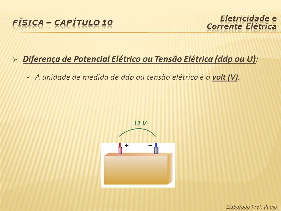  Diferença de Potencial Elétrico ou Tensão Elétrica (ddp ou U): A unidade de medida de ddp ou tensão elétrica é o volt (V). 12 V
