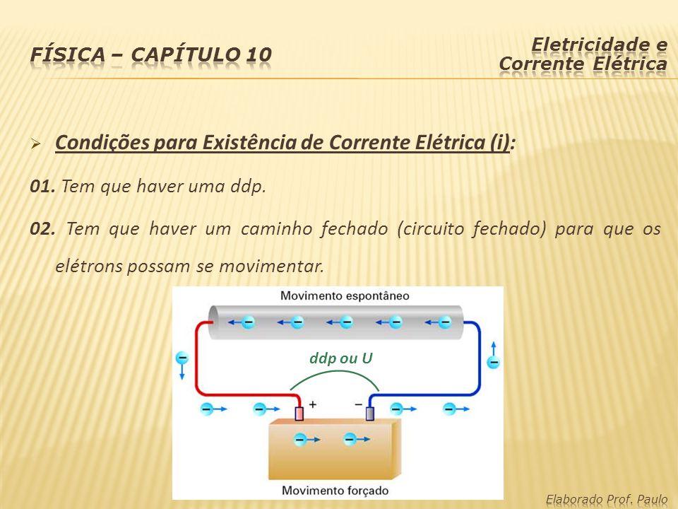  Condições para Existência de Corrente Elétrica (i): 01. Tem que haver uma ddp. 02. Tem que haver um caminho fechado (circuito fechado) para que os e
