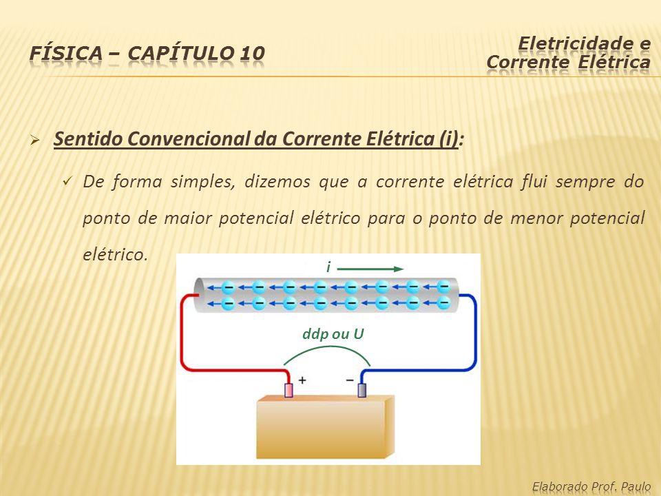  Sentido Convencional da Corrente Elétrica (i): De forma simples, dizemos que a corrente elétrica flui sempre do ponto de maior potencial elétrico pa