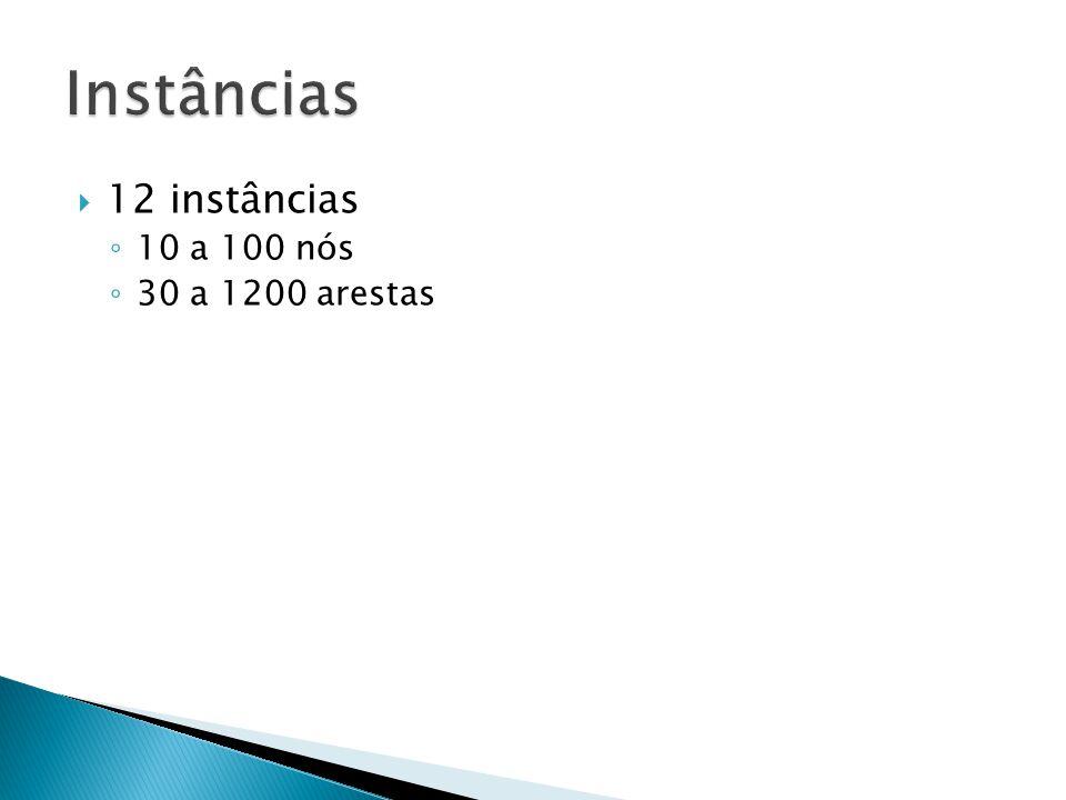 12 instâncias ◦ 10 a 100 nós ◦ 30 a 1200 arestas