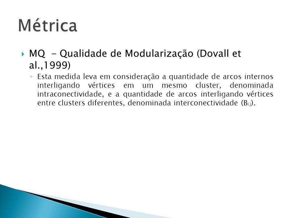  MQ - Qualidade de Modularização (Dovall et al.,1999) ◦ Esta medida leva em consideração a quantidade de arcos internos interligando vértices em um mesmo cluster, denominada intraconectividade, e a quantidade de arcos interligando vértices entre clusters diferentes, denominada interconectividade (B i j ).