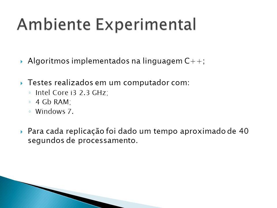  Algoritmos implementados na linguagem C++;  Testes realizados em um computador com: ◦ Intel Core i3 2.3 GHz; ◦ 4 Gb RAM; ◦ Windows 7.