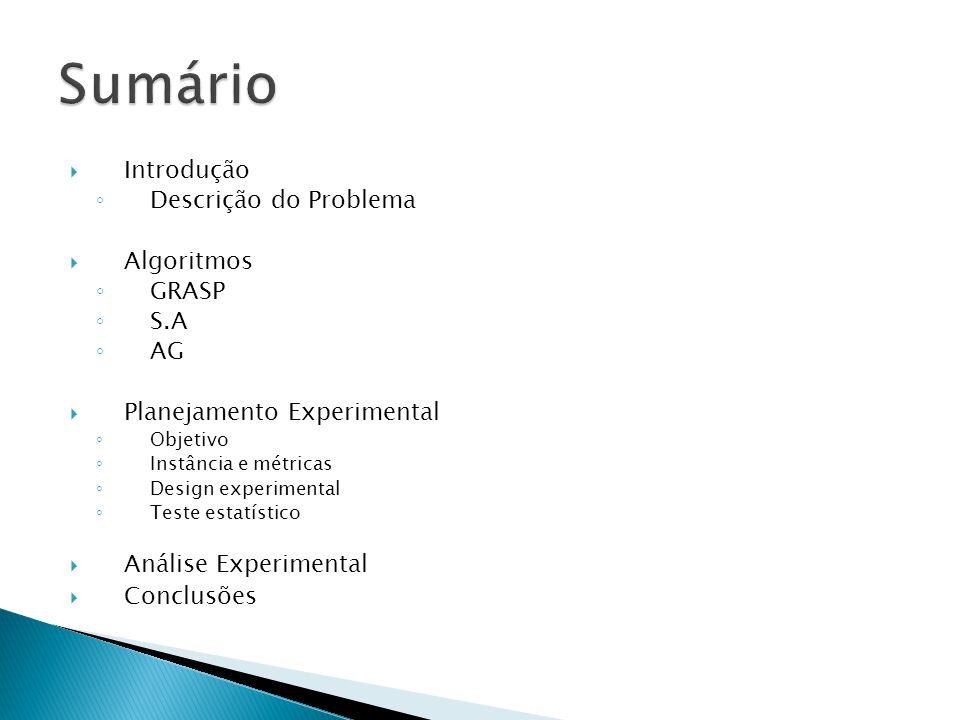  Introdução ◦ Descrição do Problema  Algoritmos ◦ GRASP ◦ S.A ◦ AG  Planejamento Experimental ◦ Objetivo ◦ Instância e métricas ◦ Design experimental ◦ Teste estatístico  Análise Experimental  Conclusões