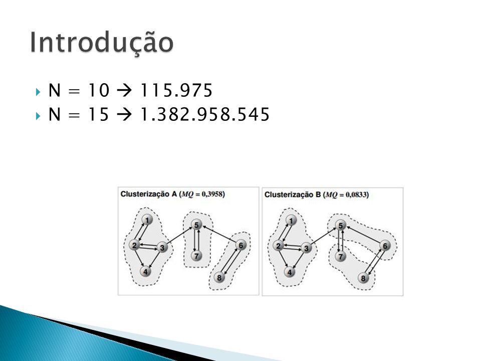  N = 10  115.975  N = 15  1.382.958.545