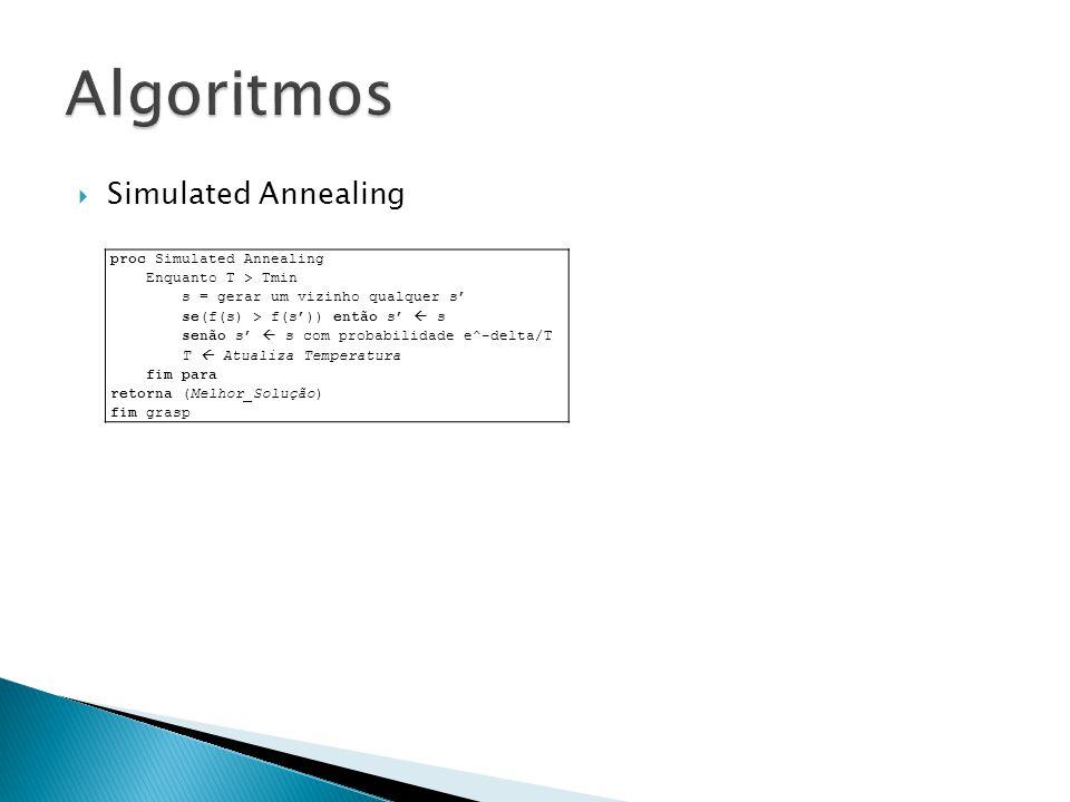  Simulated Annealing proc Simulated Annealing Enquanto T > Tmin s = gerar um vizinho qualquer s' se(f(s) > f(s')) então s'  s senão s'  s com probabilidade e^-delta/T T  Atualiza Temperatura fim para retorna (Melhor_Solução) fim grasp