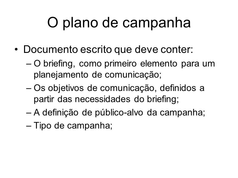 O plano de campanha Documento escrito que deve conter: –Estratégia criativa: approach, temática, recomendações; –Estratégia de mídia; –Estratégia de RP (se aplicável); –Estratégia de PDV(se aplicável); –Orçamento.