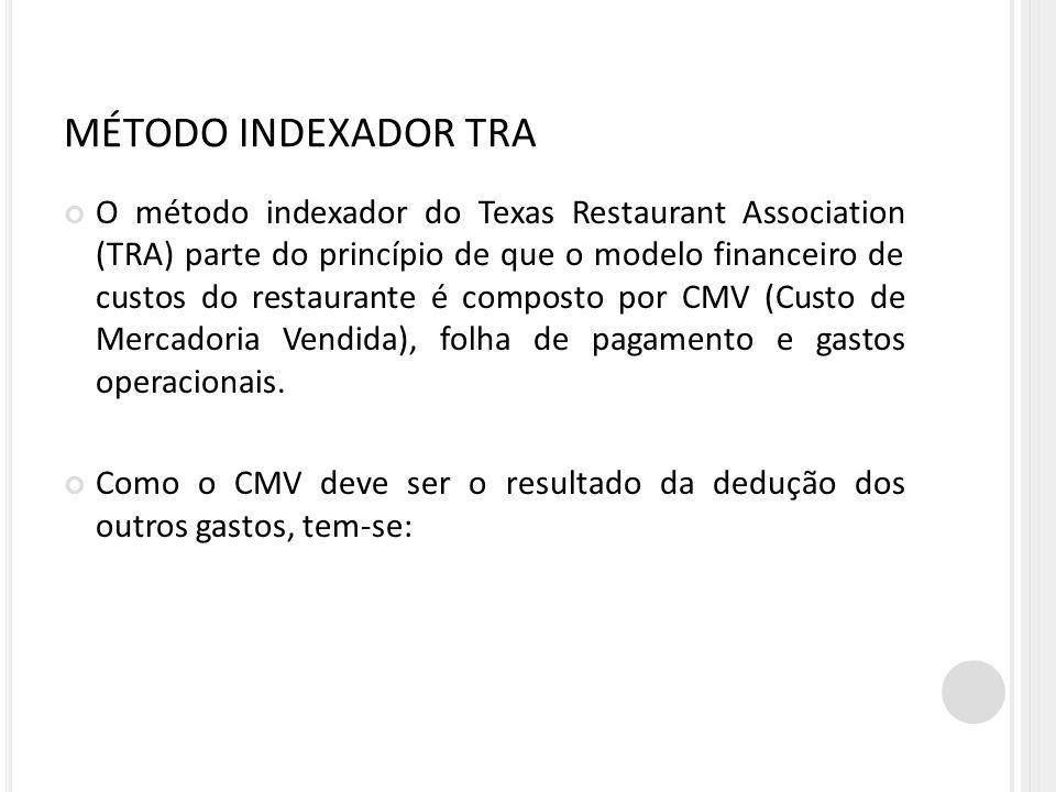 MÉTODO INDEXADOR TRA O método indexador do Texas Restaurant Association (TRA) parte do princípio de que o modelo financeiro de custos do restaurante é