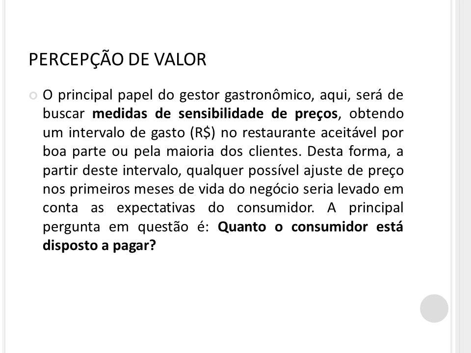 PERCEPÇÃO DE VALOR O principal papel do gestor gastronômico, aqui, será de buscar medidas de sensibilidade de preços, obtendo um intervalo de gasto (R