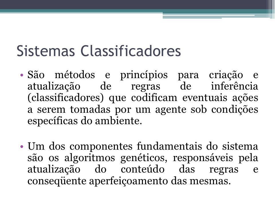 Sistemas Classificadores São métodos e princípios para criação e atualização de regras de inferência (classificadores) que codificam eventuais ações a