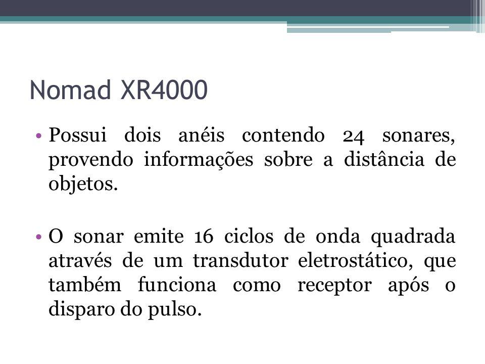 Nomad XR4000 Possui dois anéis contendo 24 sonares, provendo informações sobre a distância de objetos. O sonar emite 16 ciclos de onda quadrada atravé