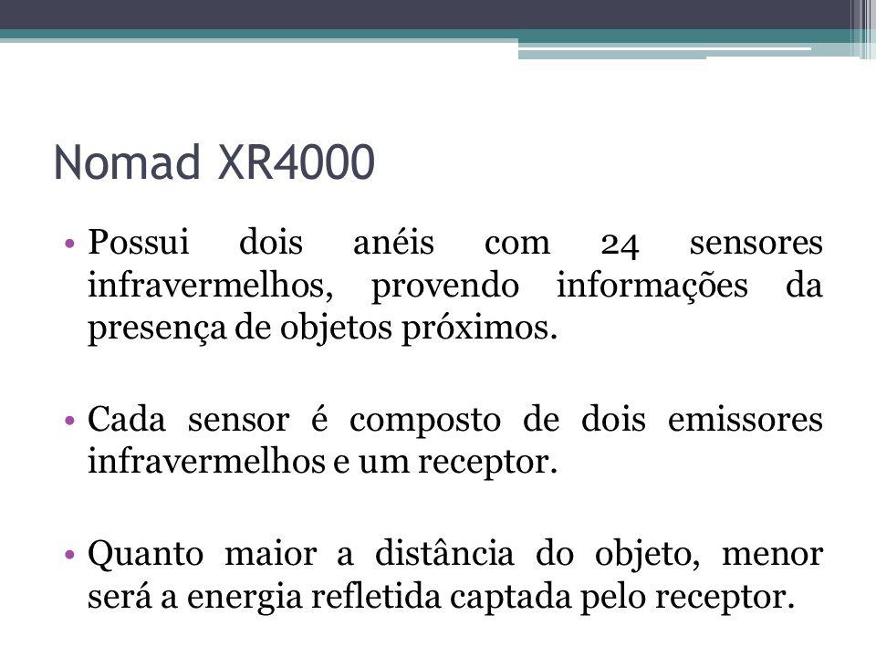 Nomad XR4000 Possui dois anéis com 24 sensores infravermelhos, provendo informações da presença de objetos próximos. Cada sensor é composto de dois em