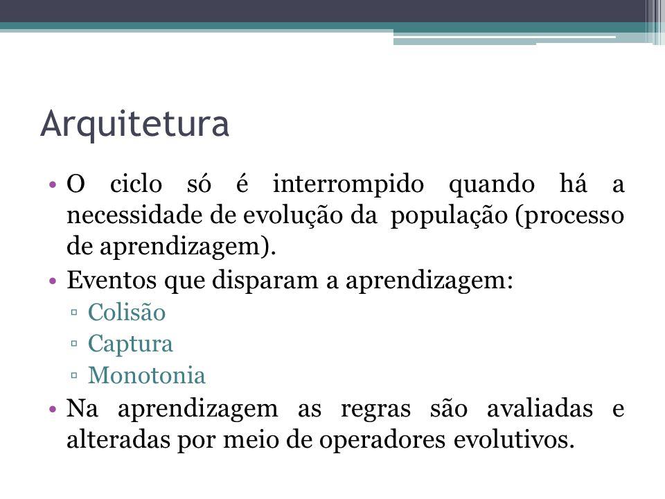 Arquitetura O ciclo só é interrompido quando há a necessidade de evolução da população (processo de aprendizagem). Eventos que disparam a aprendizagem