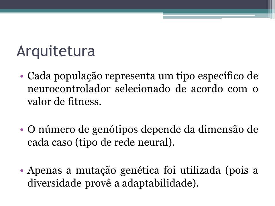 Arquitetura Cada população representa um tipo específico de neurocontrolador selecionado de acordo com o valor de fitness. O número de genótipos depen