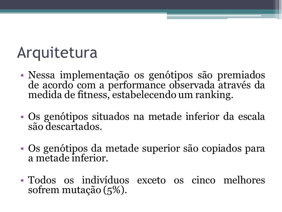 Arquitetura Nessa implementação os genótipos são premiados de acordo com a performance observada através da medida de fitness, estabelecendo um rankin