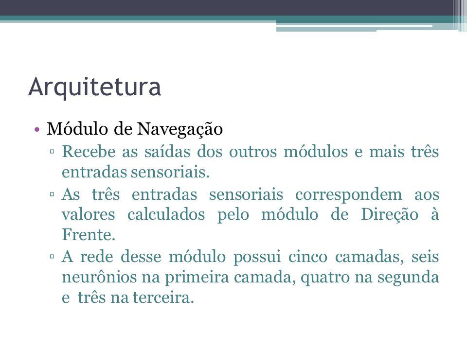 Arquitetura Módulo de Navegação ▫Recebe as saídas dos outros módulos e mais três entradas sensoriais. ▫As três entradas sensoriais correspondem aos va