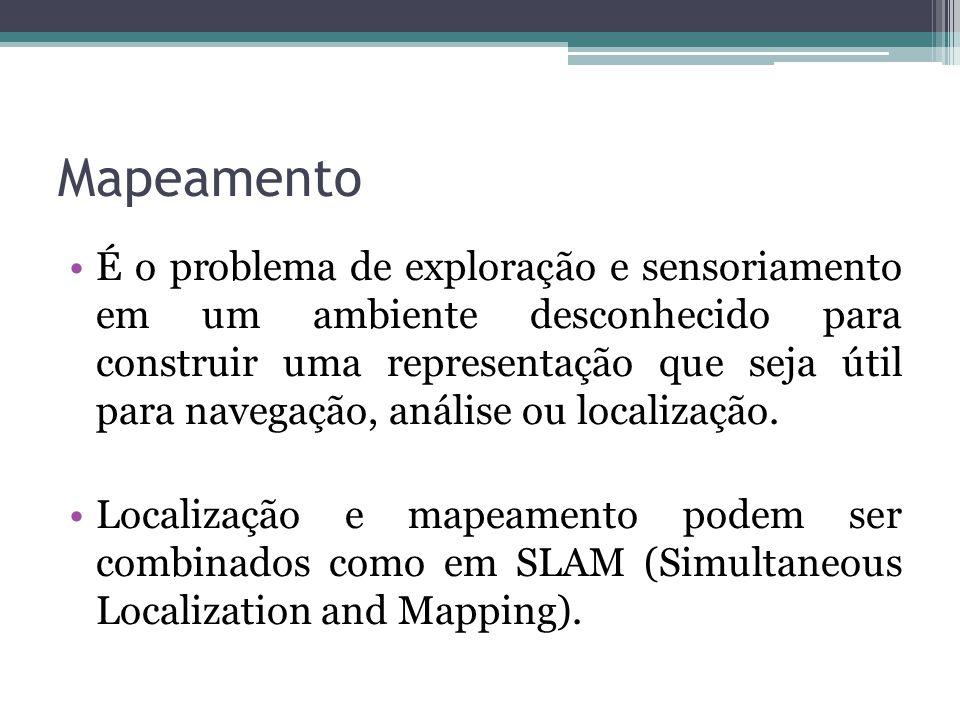 Mapeamento É o problema de exploração e sensoriamento em um ambiente desconhecido para construir uma representação que seja útil para navegação, análi