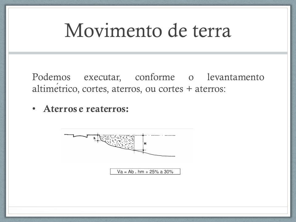 Movimento de terra Podemos executar, conforme o levantamento altimetrico, cortes, aterros, ou cortes + aterros: Aterros e reaterros: