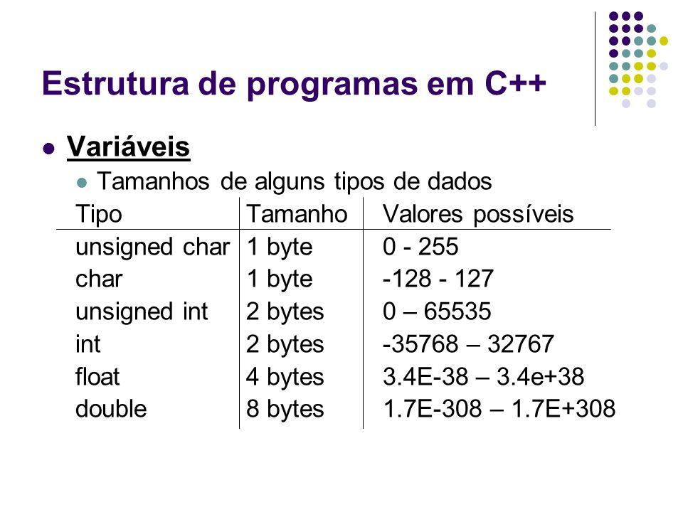 Estrutura de programas em C++ Variáveis Tamanhos de alguns tipos de dados TipoTamanhoValores possíveis unsigned char1 byte0 - 255 char1 byte-128 - 127