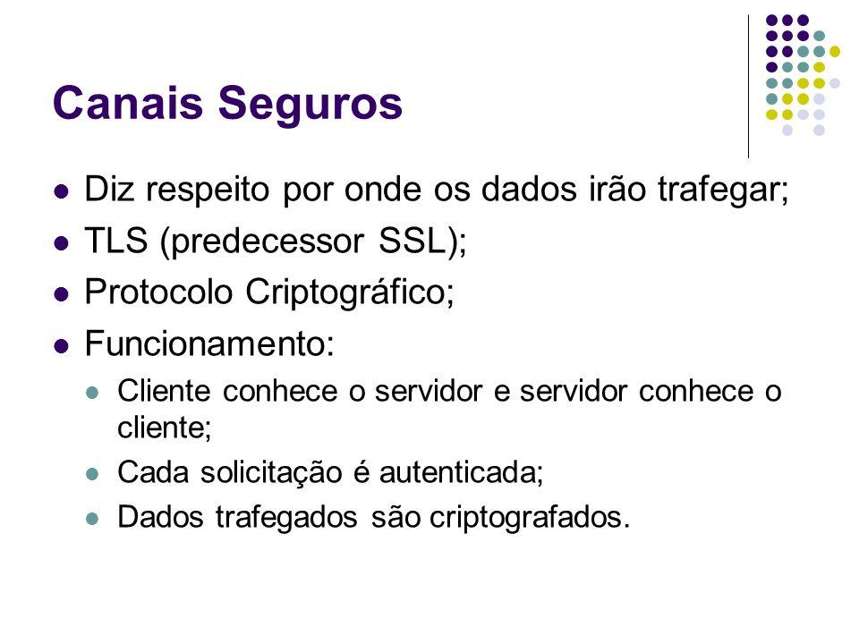 Canais Seguros Diz respeito por onde os dados irão trafegar; TLS (predecessor SSL); Protocolo Criptográfico; Funcionamento: Cliente conhece o servidor e servidor conhece o cliente; Cada solicitação é autenticada; Dados trafegados são criptografados.