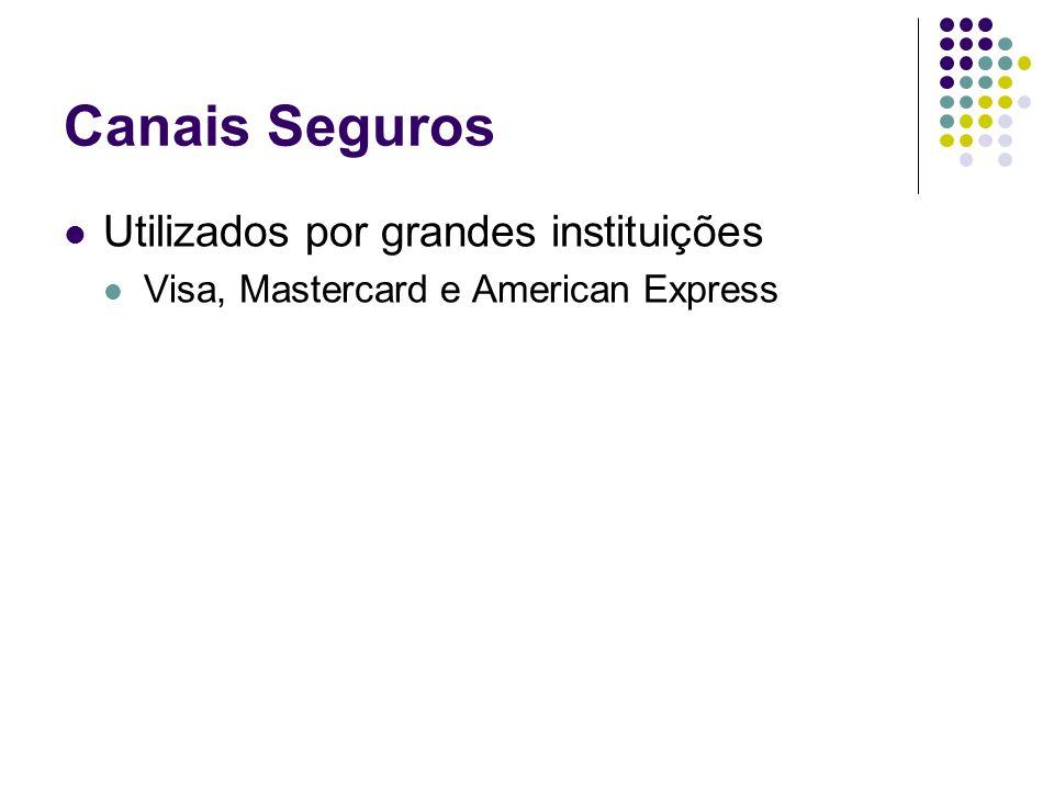 Canais Seguros Utilizados por grandes instituições Visa, Mastercard e American Express