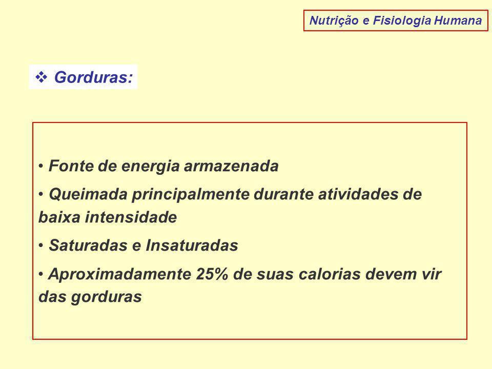 Nutrição e Fisiologia Humana  Gorduras: Fonte de energia armazenada Queimada principalmente durante atividades de baixa intensidade Saturadas e Insaturadas Aproximadamente 25% de suas calorias devem vir das gorduras