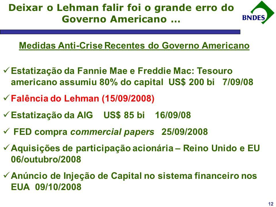 11 Crise Financeira Internacional