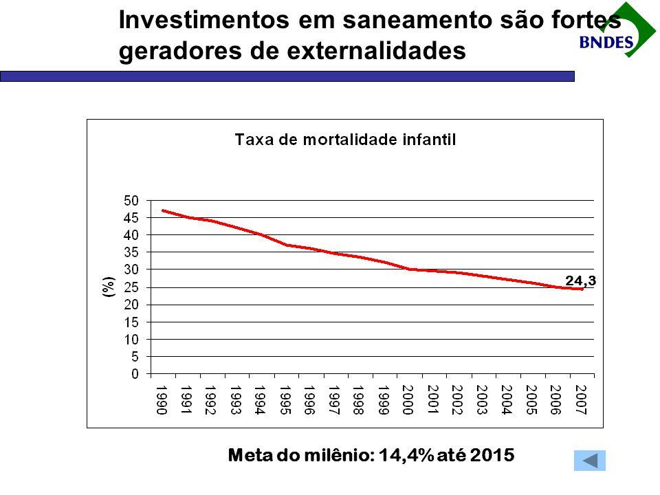 Recuperação do meio ambiente  Rio das Ostras, RJ Esgoto tratado passa de 20%, em 2007, para 100% dos domicílios, em 2009.  Resende, RJ  Esgoto trat