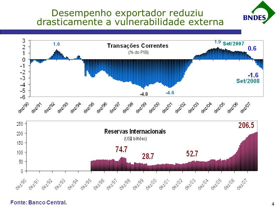 3 Houve aceleração da economia do Brasil e do Mundo nos últimos anos Taxas Anuais de Crescimento do PIB Fonte: FMI e IPEA Em %