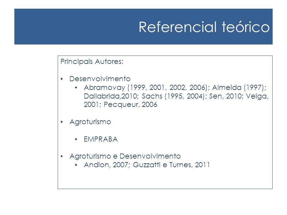 Referencial teórico Principais Autores: Desenvolvimento Abramovay (1999, 2001, 2002, 2006); Almeida (1997); Dallabrida,2010; Sachs (1995, 2004); Sen, 2010; Veiga, 2001; Pecqueur, 2006 Agroturismo EMPRABA Agroturismo e Desenvolvimento Andion, 2007; Guzzatti e Turnes, 2011