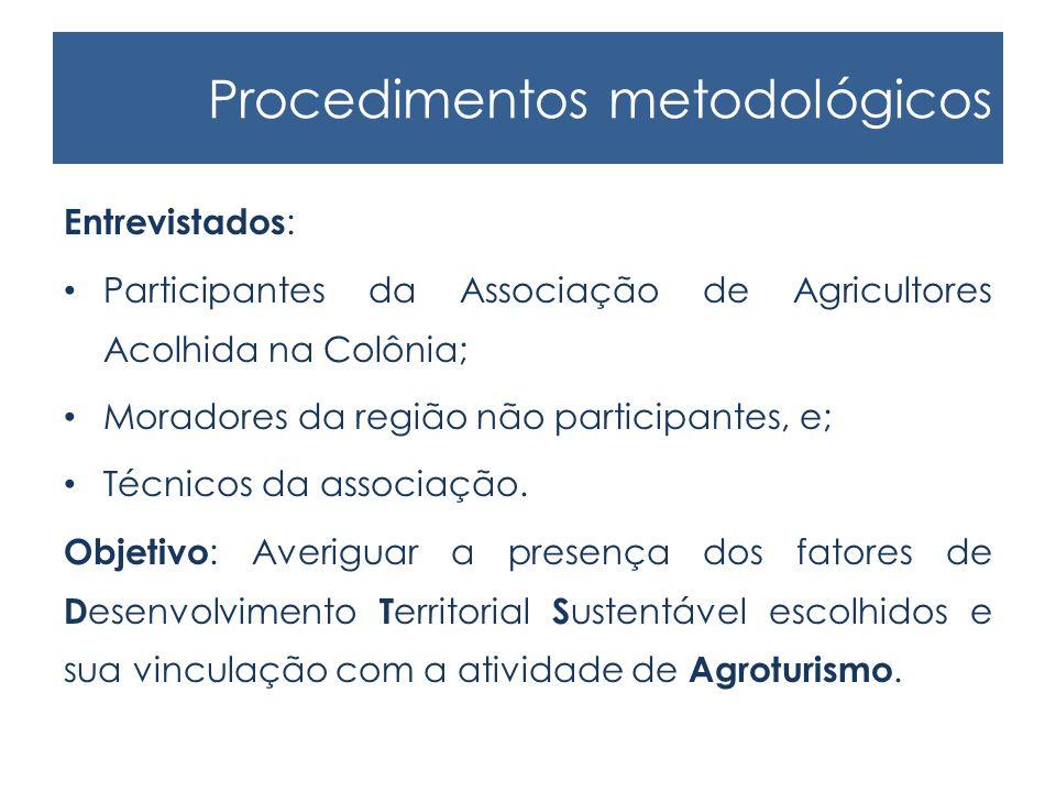 Procedimentos metodológicos Entrevistados : Participantes da Associação de Agricultores Acolhida na Colônia; Moradores da região não participantes, e; Técnicos da associação.