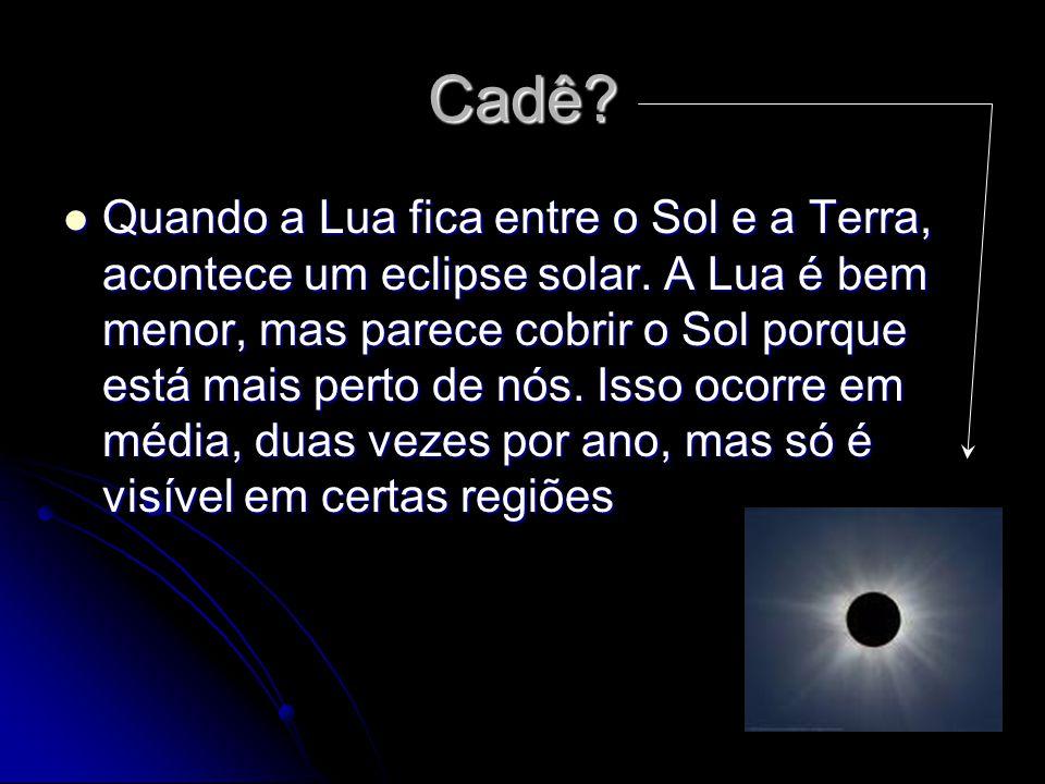 Cadê.Quando a Lua fica entre o Sol e a Terra, acontece um eclipse solar.