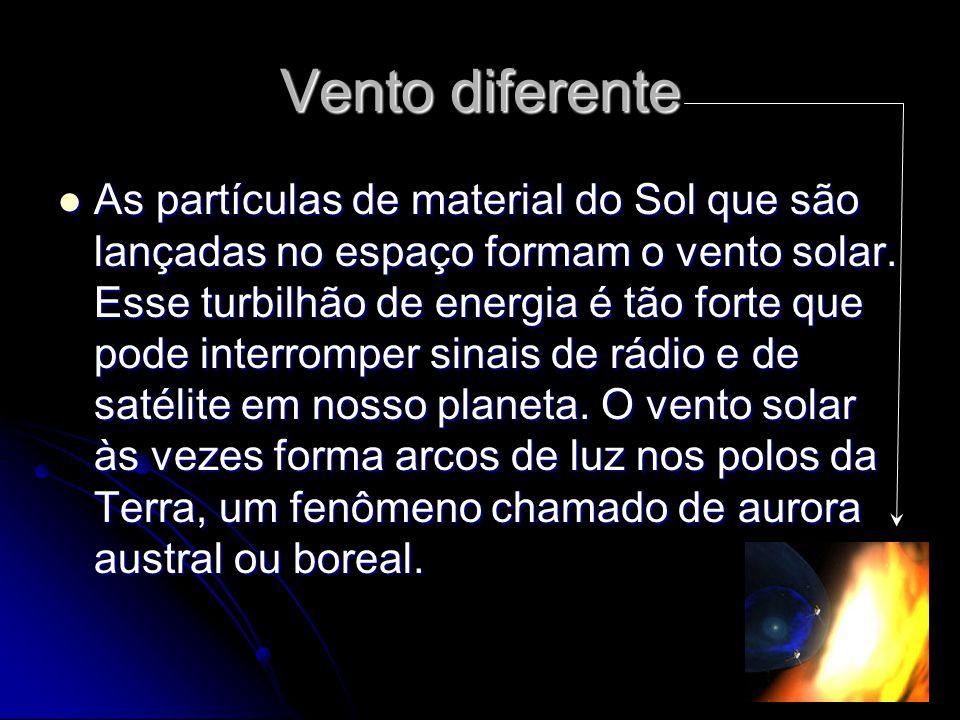 Vento diferente As partículas de material do Sol que são lançadas no espaço formam o vento solar.