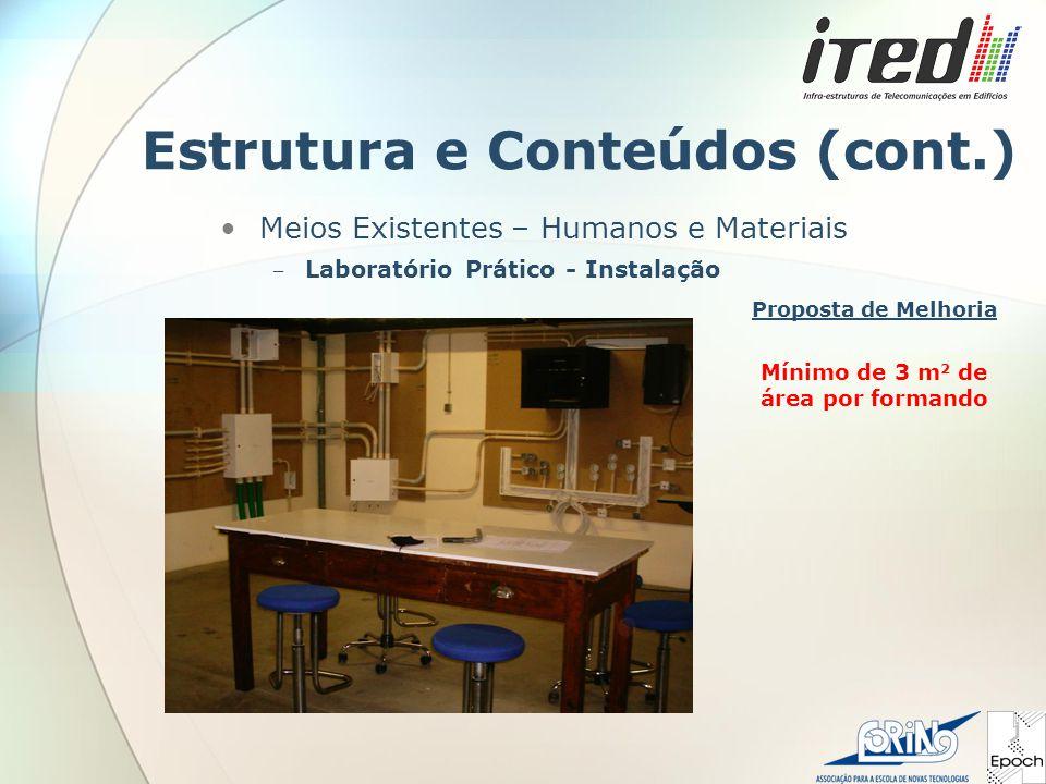 Estrutura e Conteúdos (cont.) Meios Existentes – Humanos e Materiais ‒ Laboratório Prático - Instalação Proposta de Melhoria Mínimo de 3 m 2 de área por formando